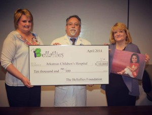 ACH Donation 2014